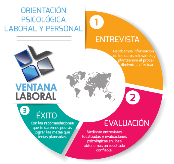 info-psicologia-laboral-personal-peru