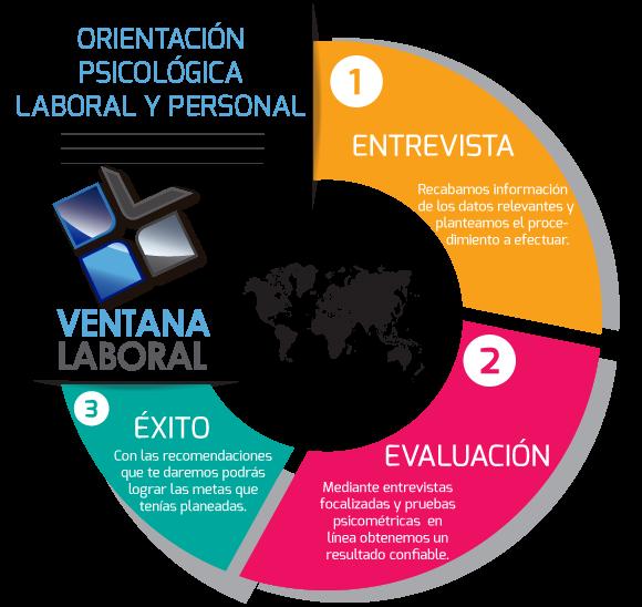 info-psicologia-laboral-personal